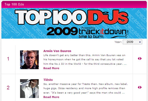 TOP 100 DJs 2009