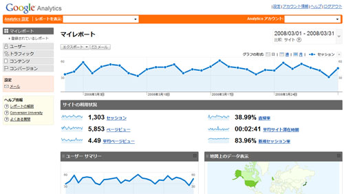 Google Analyticsデータ