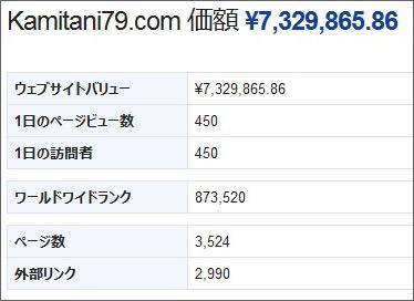 kamitani79のサイトの価値